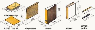 Gestaltung Im Tischlerhandwerk Folge 1 Grundsatze Des