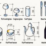Abb. 1: Maße von Gläsern, Bestecken, Geschirr und Flaschen