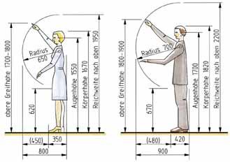 gestaltung im tischlerhandwerk folge 2 grunds tze des. Black Bedroom Furniture Sets. Home Design Ideas