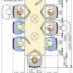 Gestaltung Im Tischlerhandwerk Folge 2 Grundsätze Des