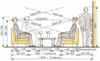 Platzbedarf Esstisch gestaltung im tischlerhandwerk folge 2 grundsätze des