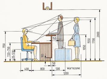 Gestaltung im Tischlerhandwerk, Folge 3. Grundsätze des ...