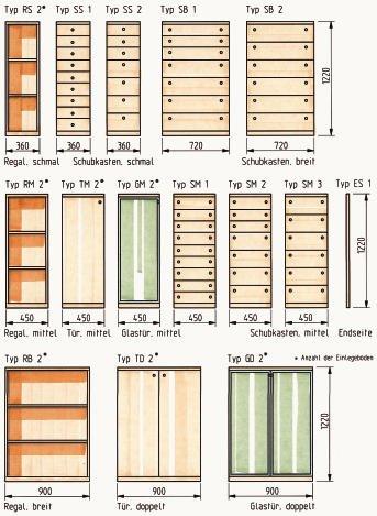 gestaltung im tischlerhandwerk folge 9 der wohnzimmerschrank bm online. Black Bedroom Furniture Sets. Home Design Ideas