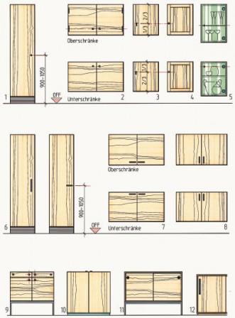 gestaltung im tischlerhandwerk folge 17 platzierung der griffe und kn pfe bm online. Black Bedroom Furniture Sets. Home Design Ideas