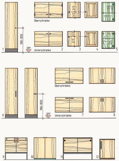 Gestaltung im Tischlerhandwerk, Folge 17. Platzierung der Griffe ...