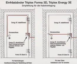 Stromführendes Türband von Häfele. Unter Strom - BM online