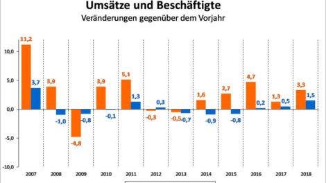 19-07-Konjunktur_Tischler_NRW_1.jpg