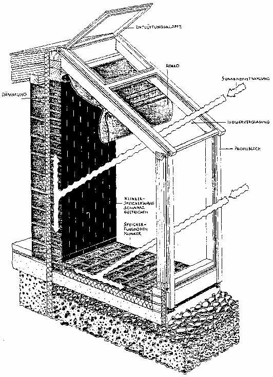 10 punkte f r den wintergartenbau damit das glashaus zur oase wird bm online. Black Bedroom Furniture Sets. Home Design Ideas