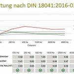 2018-03-13_Auswertung_DIN_18041.jpg