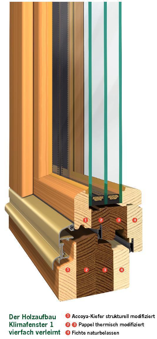 st ckel setzt beim holz klimafenster neue rahmenmaterialien ein drei funktionsebenen mit. Black Bedroom Furniture Sets. Home Design Ideas