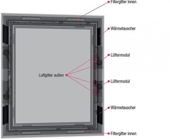 rehau k ndigt l ftungssystem geneo inovent an in den blendrahmen integriert bm online. Black Bedroom Furniture Sets. Home Design Ideas