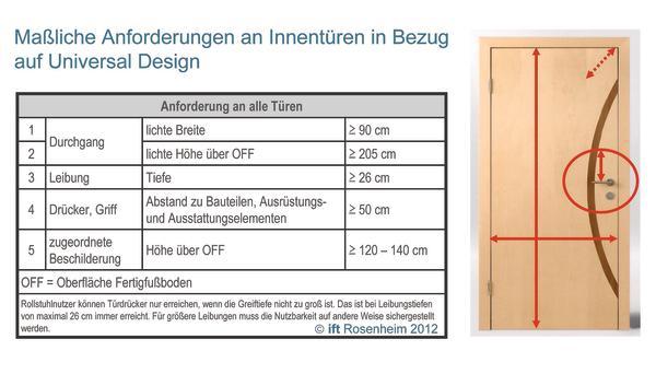 entwicklung von qualit tsstandards und anforderungen f r innent ren t ren im wandel der zeit. Black Bedroom Furniture Sets. Home Design Ideas
