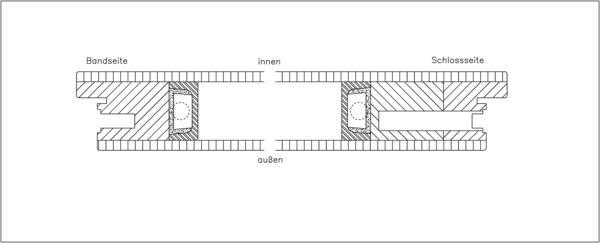 haust ren ring bringt weiterentwickelte t rrohlinge auf. Black Bedroom Furniture Sets. Home Design Ideas