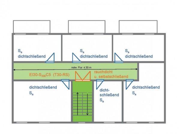 bm serie wohnungsabschlusst ren teil 2 was die e din 18105 offen l sst sicherheitsrelevante. Black Bedroom Furniture Sets. Home Design Ideas