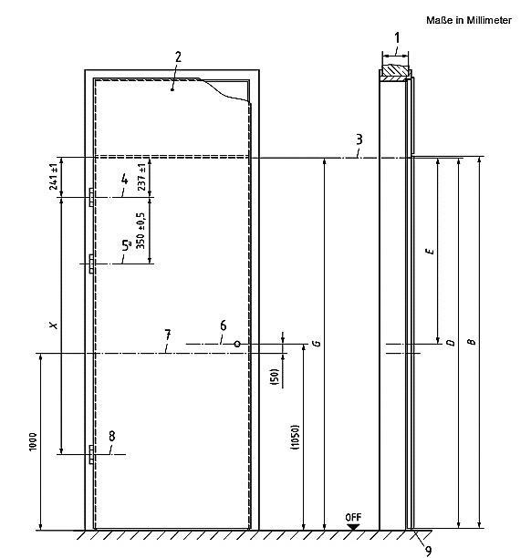 Din türen  Die überarbeitete Norm DIN 18101, Ausgabe 2014 – das hat sich ...