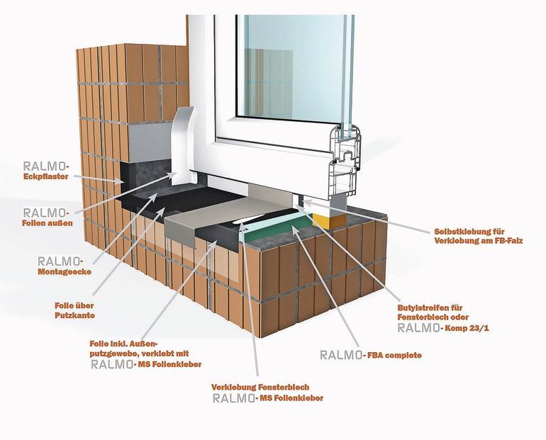 ralmont entwickelt abgestimmtes dichtungssystem d mmung und abdichtung vereint bm online. Black Bedroom Furniture Sets. Home Design Ideas