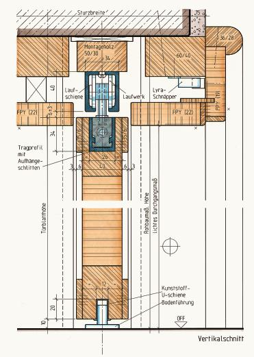 Tür vertikalschnitt  Schiebetüren im Möbel- und Innenausbau, Teil 7. Ja, wie laufen sie ...