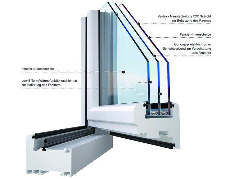 sch t duis stellt studie zum klimafenster 4 0 vor mehrere funktionen inbegriffen bm online. Black Bedroom Furniture Sets. Home Design Ideas