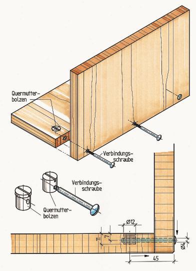 verbindungsbeschl ge f r den m belbau exzenter bolzen formfedern mehr. Black Bedroom Furniture Sets. Home Design Ideas