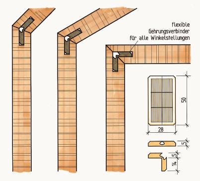 unsichtbare verbindungen formfeder und druckknopf. Black Bedroom Furniture Sets. Home Design Ideas