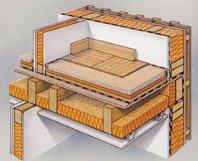 informationsdienst holz zwei neue schriften schalld mmung und nat rliche d mmstoffe bm online. Black Bedroom Furniture Sets. Home Design Ideas