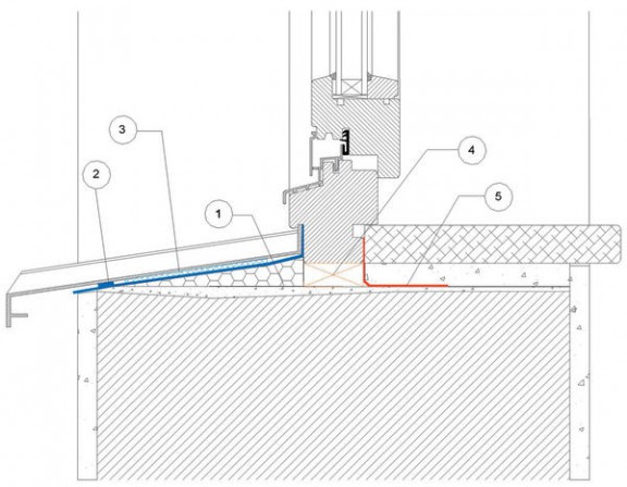 Fach und normgerechter bauelementeanschluss gute for Montage fenster