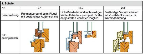 Vorlesung Stoffwandlungssysteme 8 Verbundwerkstoffe