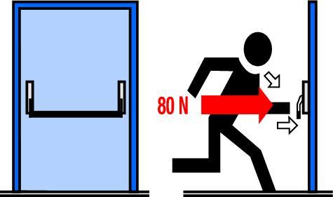 verschl sse f r t ren in flucht und rettungswegen mit panikt rverschl ssen auf der sicheren. Black Bedroom Furniture Sets. Home Design Ideas