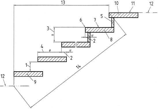 din 18065 geb udetreppen neue treppen norm bm online. Black Bedroom Furniture Sets. Home Design Ideas