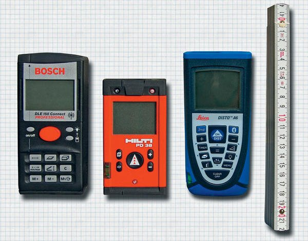 Laser Entfernungsmesser Hilti : Marktübersicht laser distanzmessgeräte präzise rotlicht minis