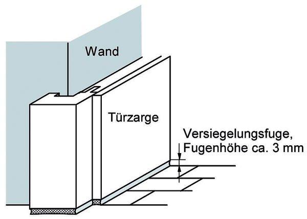 Bekannt Innentüren und Zimmertüren richtig montieren NL84