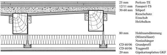 Sanierung Von Holzbalkendecken Trittschall Ade Bm Online