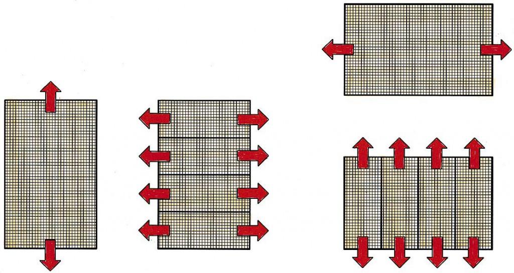Durch markante Teilungslinien in der Urfläche können sich die Ausdehnungstendenzen umdrehen