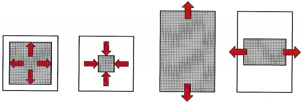 Der die Fläche umspannende Rahmen behindert die Kräfte bei ihrer Ausdehnung. Sehr breite Rahmen konzentrieren die Kräfte auf die kleine Innenfläche. Markante Rechtecke in einer größeren Rechteckfläche mit rechtwinklig zueinander verlaufenden Ausdehnungstendenzen können die Ausdehnungstendenz der Ursprungsfläche aufheben