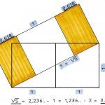 Wird auf der Diagonale eines Doppelquadrats in der Mitte ein Quadrat konstruiert, verhalten sich die beiden Restflächen im Verhältnis des Goldenen Schnittes