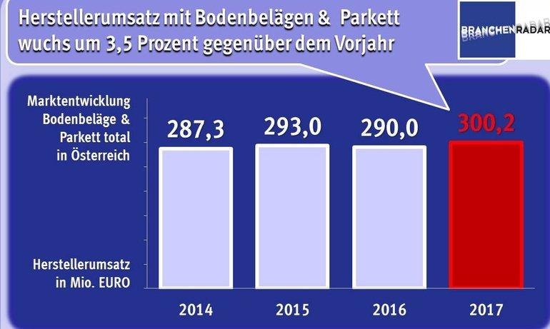 Bodenbelaege__Austria.jpg