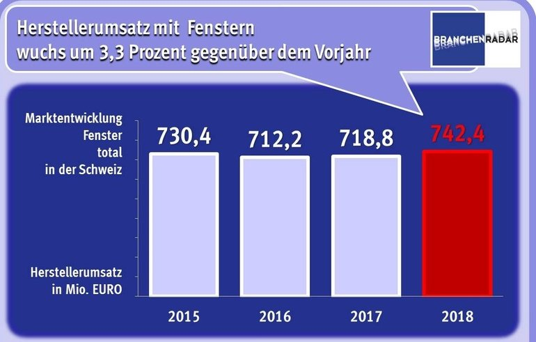 Fenster_in_der_Schweiz_2019.jpg