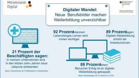 Grafik_Zukunft_der_Arbeit_1_(c)Mittelstand-Digital.jpg