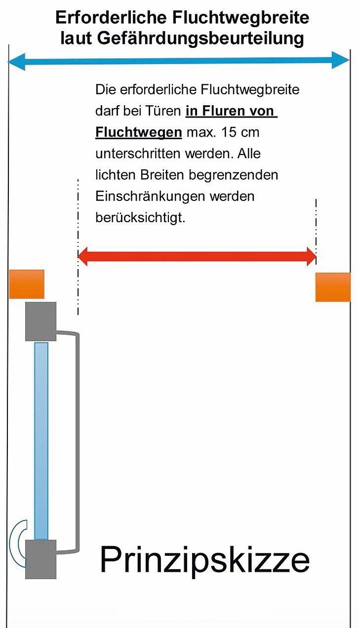 Fabulous Tipps zur Ermittlung der realen lichten Breite von Türen in BZ37