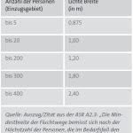 Heer_Tabelle_1_Bild.jpg