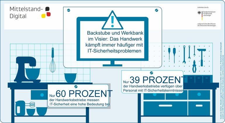 IT-Sicherheit.jpg