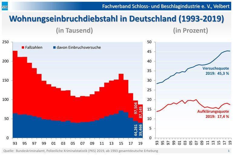 Kriminalstatistik.jpg