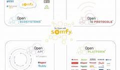 Somfy_Bild_1_NEU_NEU.jpg