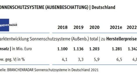 Sonnenschutz-D_2021.jpg