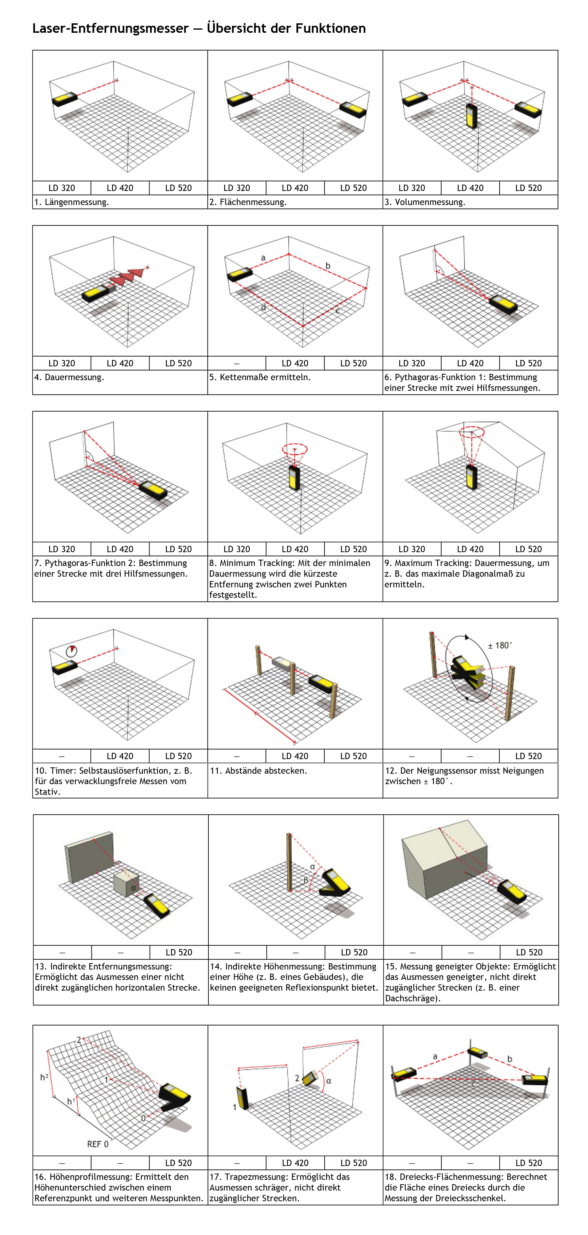 flache zwischen zwei funktionen mc mc steigung einer linearen funktion ermitteln lineare. Black Bedroom Furniture Sets. Home Design Ideas