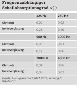 Tabelle_Fuchs1.jpg