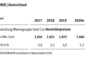 Tabelle_Innentueren-DE_2020.jpg