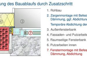 VFF-Zargenmontage.jpg